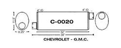 More about the 'C-0020' product